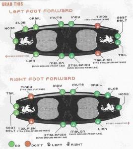 Board-Grab-Positions-Diagram